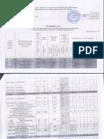Уч. план ДПОП Струнные инструменты 8 лет обучения