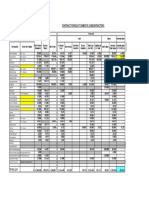 Contract Subcontractor Forecast - Copy