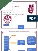MAPA CONCEPTUAL - ELEMENTOS DE LAS NORMAS JURIDICAS