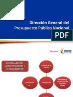 PRESUPUESTO PUBLICO COLOMBIANO