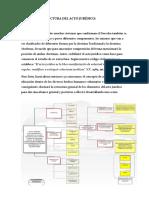 Estructura Meto- monografia