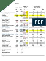 2analisis e Interpretacion Financiera