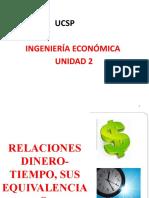 Unidad  2 ingenieria economica.pptx