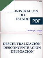 AA ADMON DEL ESTADO SESIÓN 2