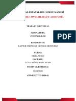 CLASIFICACIÓN DE LAS CUENTAS (ACTIVO, PASIVO Y PATRIMONIO).pdf