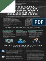 Infografía Gestion de la Información y del conocimiento