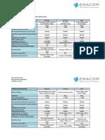 2020-07-Comunicaciones Móviles.pdf