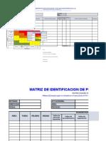Modelos IPER según RM 050-2013-TR