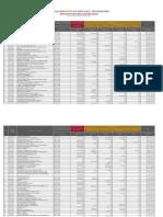 pesquisa-dau_500-maiores-devedores-previdenciarios_mar