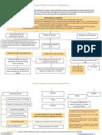 FLUJOGRAMA .PROCESO ORDINARIO CONTENCIOSO ADMINISTRATIVO.docx