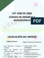 DIAPOSITIVAS PRINCIPIOS RECTORES Y RESTABLECIMIENTO DE DERECHOS 2019 [Autosaved].pptx
