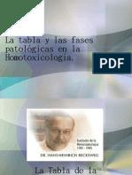 Principios Generales de Homotoxicologia III