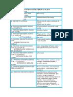 POSICIONES QUIRURGICAS Y SUS INTERVENCIONES.docx