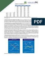 Indice Precios FAO_Diciembre 2018_Agrollanquihue