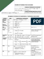 resumen teoremas y criterios de convergencia y divergencia series.pdf
