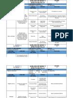 Analisis de Modo y Efecto de Falla.docx