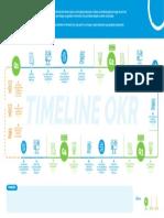 Timeline OKR Completa - Impressao
