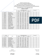 Daftar Nilai Rata-rata Smt i Dan II Kls IV-Vi Tp 06-07 Sdn Tonggara 01