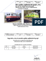 CLW - 3-Phase Loco - Jan'2020 to Jun'2020