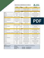 rio de Competencias 2011 Oficial (12ene11)