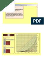 diagramme_de_lair_humide_costic.xlsx