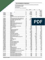 3.10. RELACION DE MATERIALES E INSUMOS.pdf