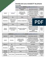 Dosificación de contenidos del curso remedial 4