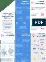 Continuite_Infographie_Edutheque_1263605.pdf