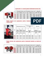 Cuptoare-cameră-pentru-tratamente-termice.pdf