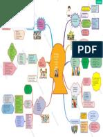 ACTIVIDAD AUT. 1. 1.pdf