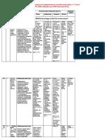 kalendarno-tematicheskoe-planirovanie-po-anglijskomu-yazyku-v-7-klasse-na-2019-2
