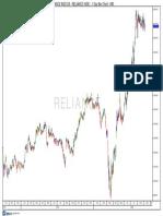 Chart 07-09-2020 20-43-14