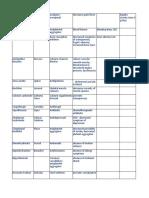 Medication list_2011