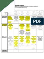 Matriz general de analisis de  informacion