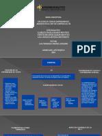 Mapa conceptual COSTOS.pptx