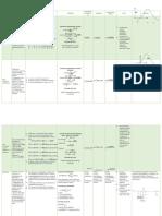 BINOMIAL + F DE SNEDECOR + T DE STUDENT+jiC+ DIST, NORMAL , ESTANDAR,APROX (2).docx