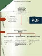 herramientas de auditoría y protección de bases de datos