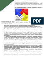 MEDIDAS DE PREVENCIÓN DE DERRAMES DE ACEITES, QUIMICOS Y COMBUSTIBLES