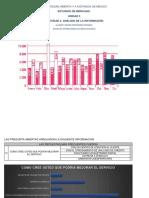 GESM_U3_A2_EDHR.pdf