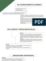 EXPO DE ENF. COMUNITARIA - DE LOS MEDICAMENTOS E INSUMOS.pptx