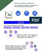 Videos - Proceso general para establecer indicadores - Diagnóstico y factores de éxito