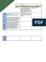 Criterios para Preselección de un Mercado (CHINA)