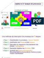 methode_de_cartographie.ppt
