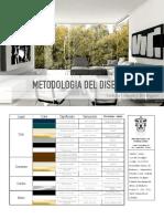 METODOLOGIA_DEL_DISENO_INTERIOR.pdf