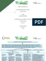 Trabajo colaborativo2_mecanismos de participacion