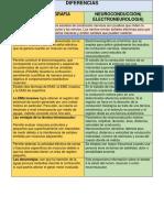 DIFERENCIAS EMG.pdf