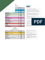 EEFF Analisis Vertical