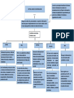 mapa de sistema unico de informacion