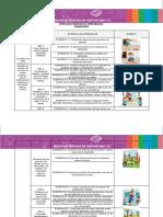DBA Resumen