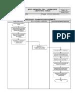 FLUJO GRAMA apoyo diagnostico tama de muestras.pdf